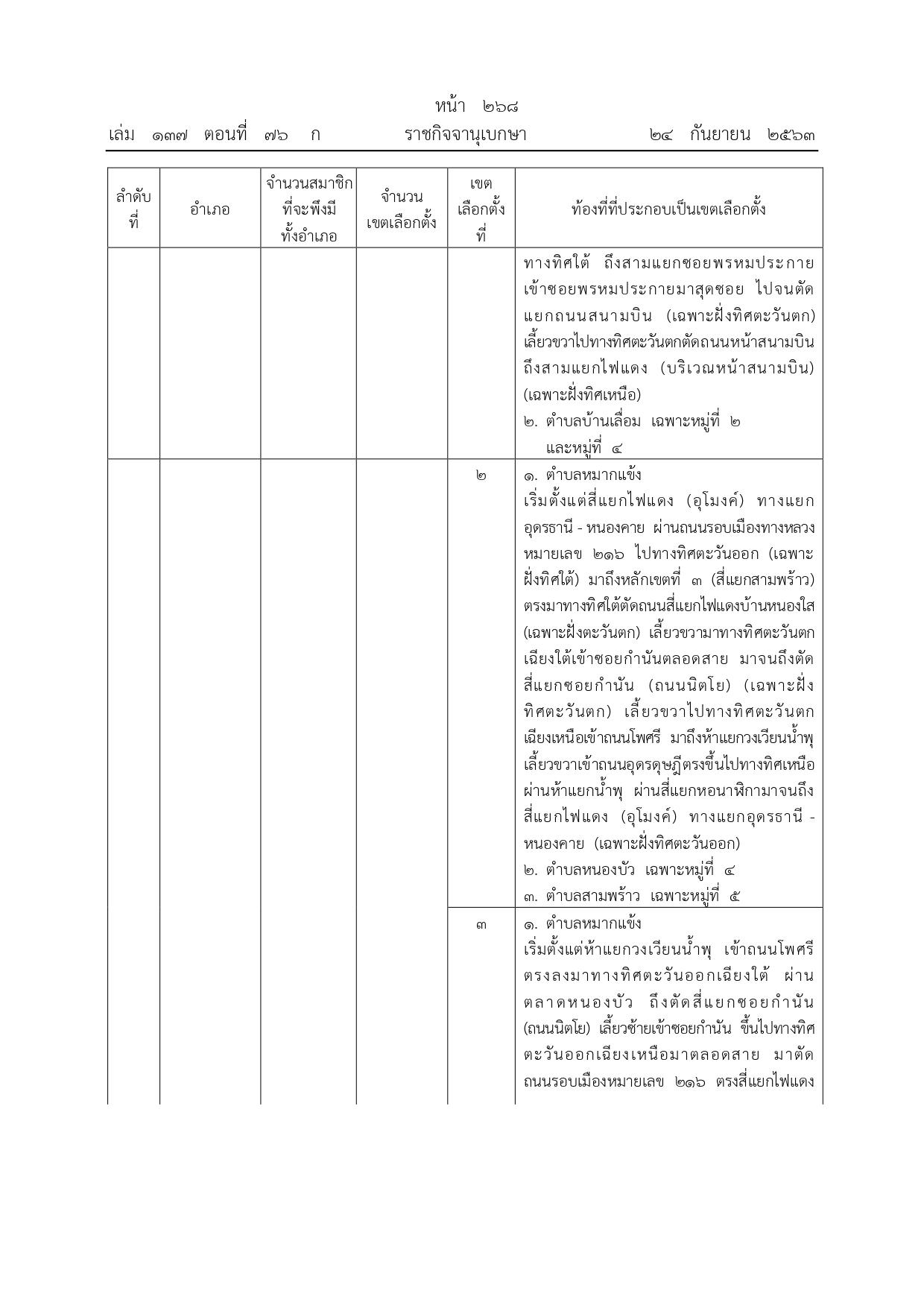 ประกาศคณะกรรมการการเลือกตั้ง เรื่อง การแบ่งเขตเลือกตั้งสมาชิกสภาองค์การบริหารส่วน_page-0002