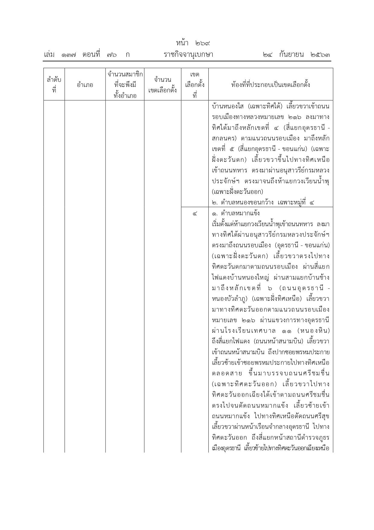 ประกาศคณะกรรมการการเลือกตั้ง เรื่อง การแบ่งเขตเลือกตั้งสมาชิกสภาองค์การบริหารส่วน_page-0003
