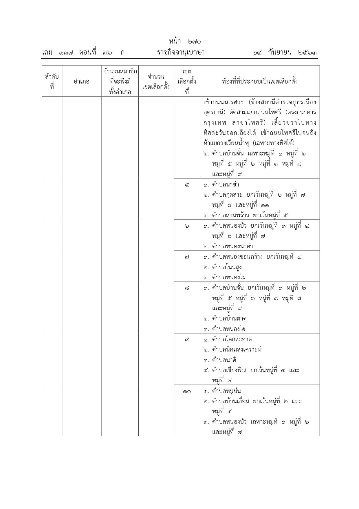 ประกาศคณะกรรมการการเลือกตั้ง เรื่อง การแบ่งเขตเลือกตั้งสมาชิกสภาองค์การบริหารส่วน_page-0004