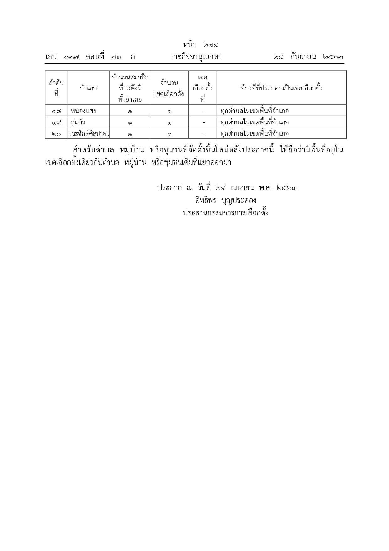 ประกาศคณะกรรมการการเลือกตั้ง เรื่อง การแบ่งเขตเลือกตั้งสมาชิกสภาองค์การบริหารส่วน_page-0008