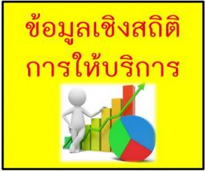 สถิตการให้บริการประชาชนตามภารกิจของเศบาล รอบ 6 เดือน ประจำปีงบประมาณ พ.ศ. 2564